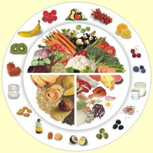 раздельное питание меню