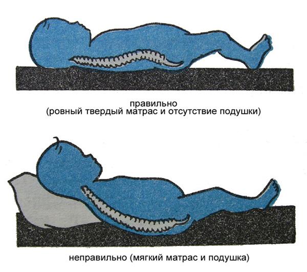 Фото правильного положения ребенка в кроватке