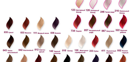цвет волос карамель фото
