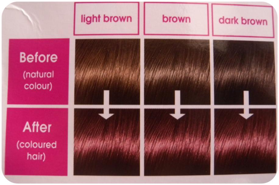 Кому подходит цвет волос Махагон? Фото краски | Феломена Цвет Волос Медный Тициан