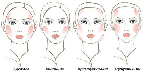 Как правильно нанести макияж если широкие скулы