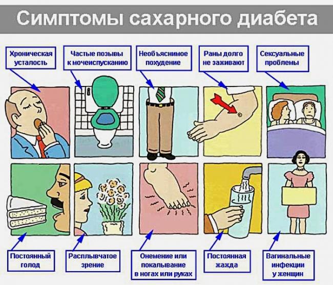 Препараты для лечение диабетической ретинопатии