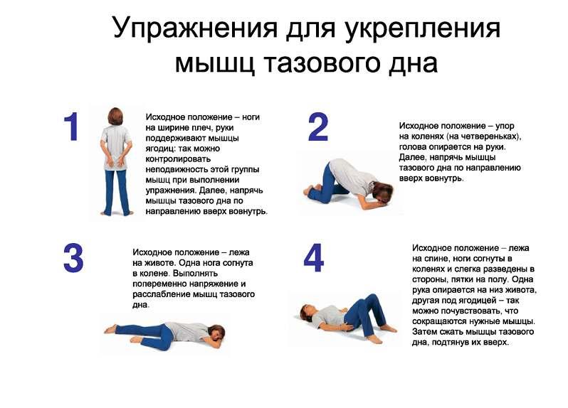 какие упражнения делать чтоб похудеть быстро