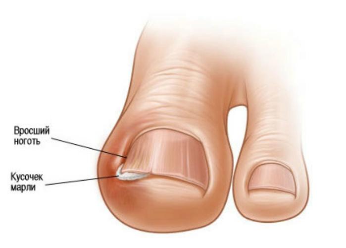 Фото ногтей с дизайном смотреть фото на длинные ногти