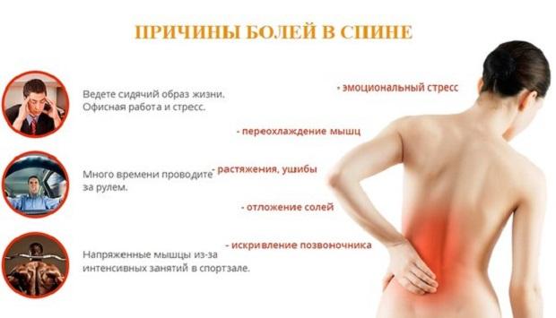 Болит желтое тело при беременности на ранних сроках