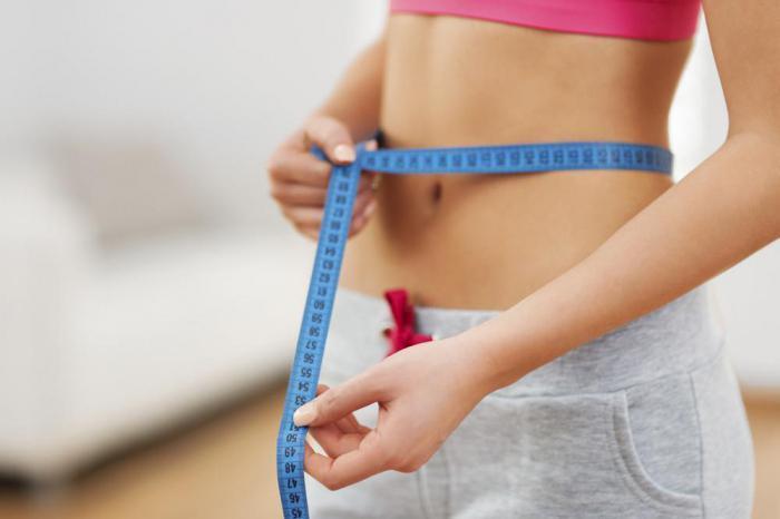 питание для похудения живота и боков для женщин